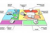 Business design, venerdì 12 marzo (ore 17) il webinar dell'ANDoC Pescara